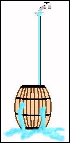 Esempi for Materiale del tubo della linea d acqua